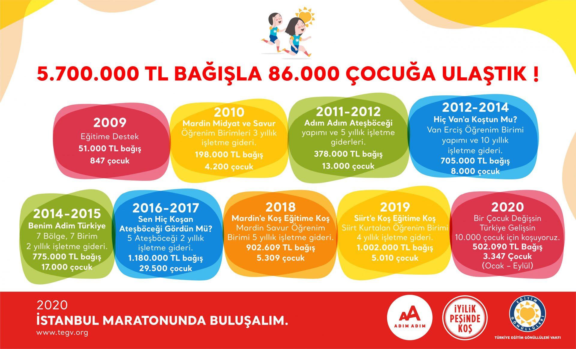 Maraton_Afis_TR
